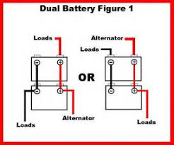 similiar painless dual battery wiring diagram keywords truck dual battery wiring diagram nilza net