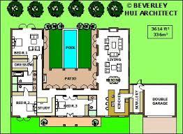 House Plans U Shaped Around Pool Round Designs