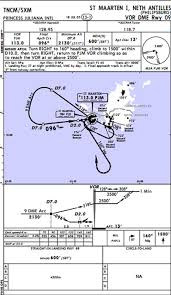 Tncm Charts Jeppesen Simviation Forums View Topic Please Help Me