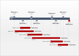 Free Project Timeline Template Project Timeline Template 25 Free Word Ppt Format