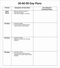 90 Day Action Plan Template Beautiful 28 30 60 90 Day Plan Template