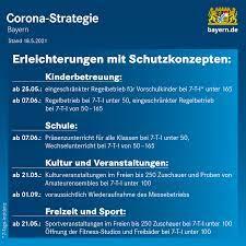 Die zahlen der laboruntersuchungen werden von montag bis freitag aktualisiert. Bericht Aus Der Kabinettssitzung Vom 18 Mai 2021 Bayerisches Landesportal