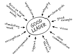 inspiring leadership quotes by great leaders com awesome picture on leadership