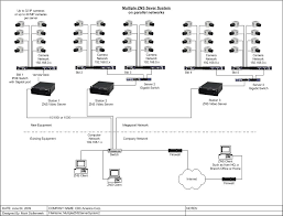 cctv camera installation diagram pdf cctv image mswerk in progress cbc america support megapixel camera on cctv camera installation diagram pdf
