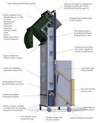 Bin Tipper Design Megadumper Bin Tippers For 660 1100l Bins Materials