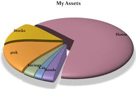 Cognos Pie Chart Should I Use Pie Charts In Dashboards Lodestar Solutions