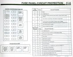 1991 ford f350 fuse panel diagram wiring diagram library 1995 ford f150 fuse diagram manual guide wiring diagram u2022 1991 ford f350 front axle