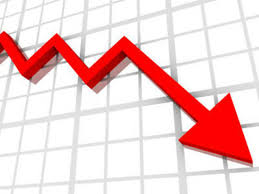 Image result for Business Confidence index drops