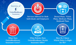 overview of united healthcare