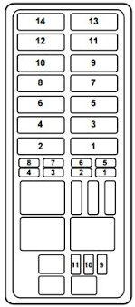 mercury mountaineer first generation 1996 2001 fuse box mercury mountaineer first generation 1996 2001 fuse box diagram
