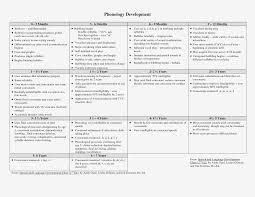 40 Speech Sound Development Chart Asha Ideen Asha Speech