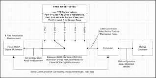 rtd pt100 3 wire wiring diagram solidfonts 3 wire rtd compensation auto wiring diagram database