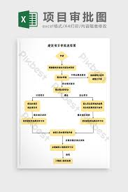 Project Flow Chart Excel Construction Project Approval Flow Chart Excel Template