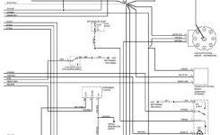 jeep cherokee questions i need a fuse box diagram for a 1999 2008 Jeep Cherokee Fuse Box Diagram 2008 jeep grand cherokee ignition diagram 2008 download wiring intended for 2008 jeep patriot 2008 jeep grand cherokee fuse box diagram