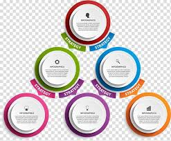 Six Assorted Strategy Lids Infographic Organizational Chart