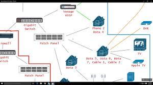 Basic Network Architecture Explained