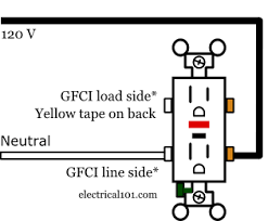 gfci wiring diagram wiring diagram schematics info ground fault circuit interrupters gfcis electrical 101 gfci outlet wiring diagram