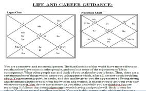 Business Astrology Chart Give You Advice About Your Career Relationship Business Etc By Vedic Astrology