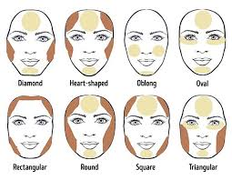 many makeup artists will tell you that the way you contour really depends on your face shape there is one mon rule you should follow you apply contour