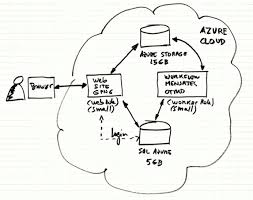 diagrama gpn6 visio azure diagram wiring diagram and fuse box diagram images on sharepoint 2013 web template