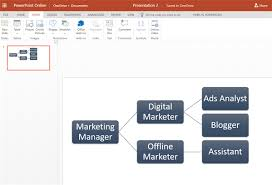 Create Org Chart In Powerpoint