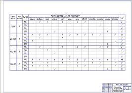 ВКР Совершенствование ТО и ремонта тракторов в СПК с разработкой  Годовой план график ТО тракторов