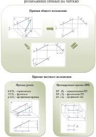 Продукционная Модель Представления Знаний Реферат