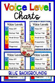 Voice Level Chart Blue Voice Levels Voice Level Charts