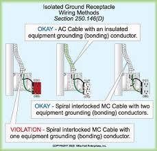 grounding vs bonding part 9 of 12 <b>fig