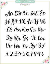 Hand Lettering Basics A Simple Tutorial Ftd Com
