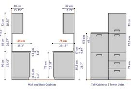 Standard Depth Of Kitchen Cabinets
