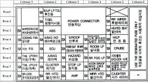 2001 hyundai tiburon fuse box location main relay switch engine Highlander Fuse Box at 2003 Tiburon Fuse Box