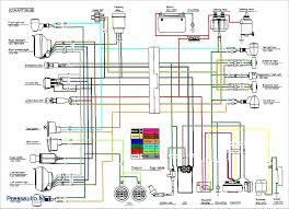 gator wiring diagram simple wiring diagram john deere gator fuse box diagram data wiring diagram blog gator 4x2 electrical diagram 825i fuse