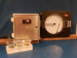 Analytical Measurements