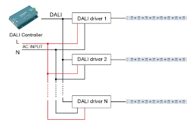 ballast wiring diagram furthermore 0 10v dimming wiring diagram dimming ballast wiring diagram on 0 10v dimming wiring diagram for
