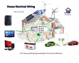 house electrical plan electrical wiring house