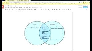 How To Make A Venn Diagram In Google Docs Diagram Software How To Do A On Google Docs Make For Free Download