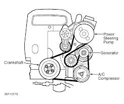 Volvo xc90 serpentine belt diagram luxury 1998 volvo s70 serpentine belt routing and timing belt diagrams
