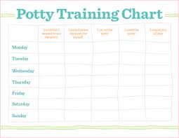 Puppy House Training Chart Dog Refuses To Potty Train Train Track Potty Chart Best