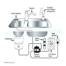 under sink water heater home depot hot water heater home depot instantaneous heaters electric instant on