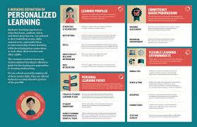Informative Poster Design Magdalene Project Org