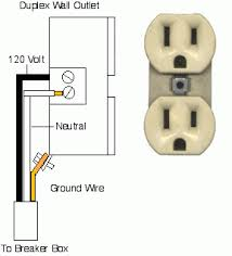telstra wall socket wiring telstra image wiring telstra wall plate wiring diagram wiring diagram on telstra wall socket wiring
