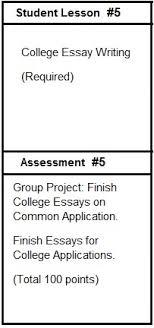 Common Application Essay 2015 16 Career Planning