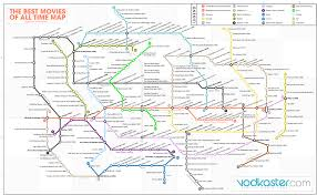 the top imdb movies as a transit map something you might be click to enlarge