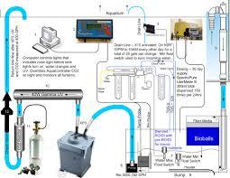 diy wet dry filter plans freshwater clublilobal com