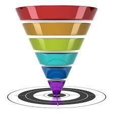 Lead Nurturing Lead Generation Vs Lead Nurturing Myths You Need To Know Lander Blog