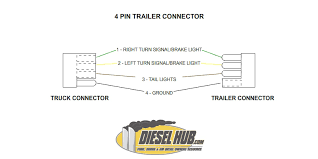 haulmark trailer plug wiring wiring diagram schematics sample 4 pin wiring diagram wiring diagram trailer wiring