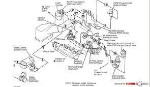 f20b wiring diagram wiring diagrams best 95 honda accord f20b help honda accord forum honda accord obd2b to obd2a distributor wiring f20b wiring diagram