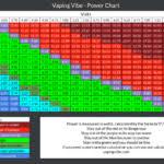 Sub Ohm Chart Ohms Law Chart For Sub Ohm Vaping Vaping Vibe