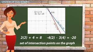 consistent system of equations definition examples